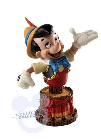 Grand Jester - Pinocchio